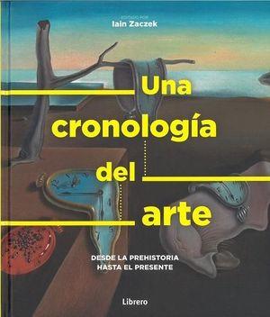 CRONOLOGIA DEL ARTE *